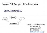 Logical Db Design: Er To Relational – Ppt Download regarding Er Database Design