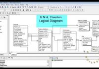 Logical Model – Hospital System – Erwin Data Modeler in Erwin Model