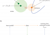 Make | Free Full-Text | Evaluation Of Regression Models