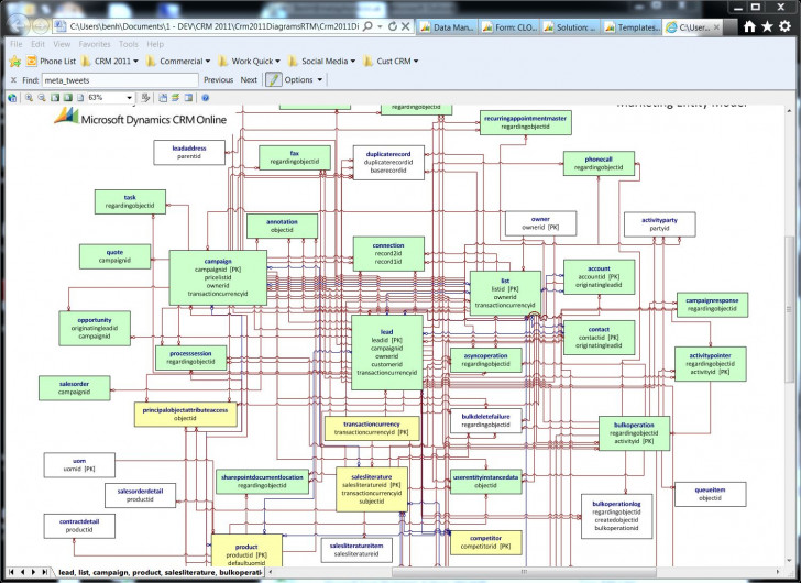 Permalink to Microsoft Dynamics Crm 2011 Entity Relationship Diagrams for Er Diagram Dynamics 365