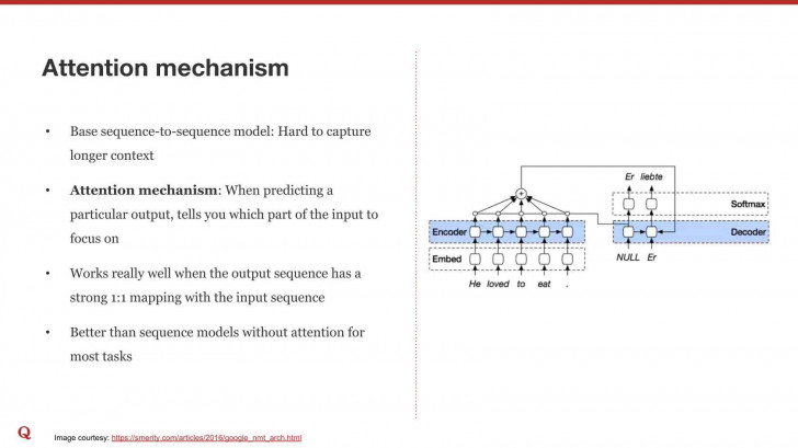 Permalink to Ml For Question And Answer Understanding @quora in Er Diagram Quora