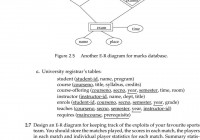 Model License Person Owns Car Report-Number Participated within Er Diagram Exam Questions