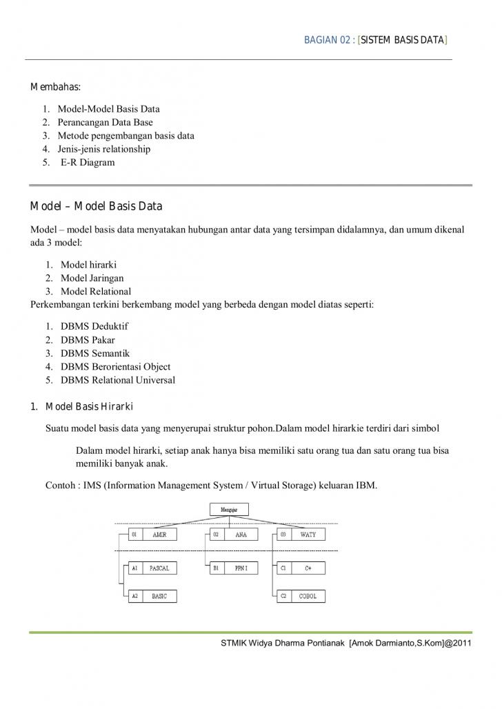 Permalink to Model – Model Basis Data for Simbol Er Diagram Yang Berbentuk Elips