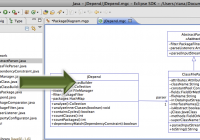 Modelgoon Uml4Java » Class Diagram Tutorial regarding Er Diagram Java