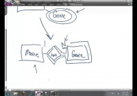 Modeling Multi-Valued Attributes in Er Diagram Multivalued Attribute