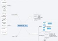 Modeling With Uml2 – Xmind – Mind Mapping Software regarding Xmind Er Diagram