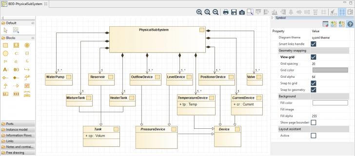 Permalink to Modelio Open Source – Uml And Bpmn Free Modeling Tool regarding Er Diagram Software Open Source