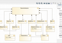 Modelio Open Source – Uml And Bpmn Free Modeling Tool with regard to Er Diagram Open Source