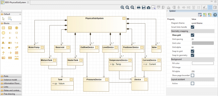 Permalink to Modelio Open Source – Uml And Bpmn Free Modeling Tool with regard to Er Diagram Open Source