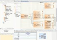 Modelio Sql Designer Module | Generation/reverse Of Database regarding Er Diagram Of Persistent Database Design