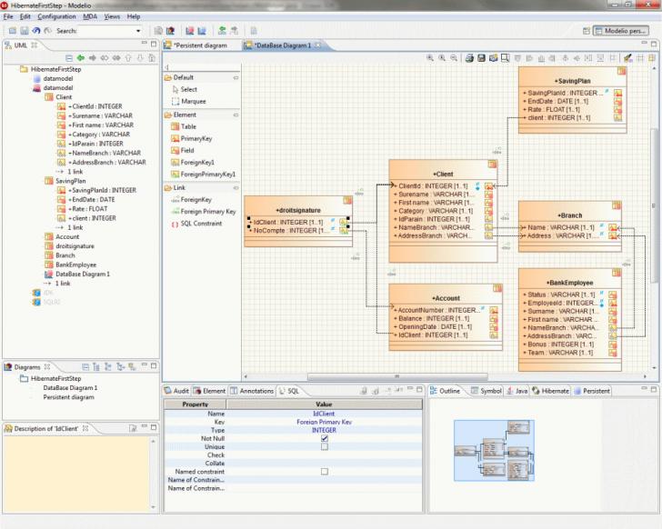 Permalink to Modelio Sql Designer Module | Generation/reverse Of Database regarding Er Diagram Of Persistent Database Design