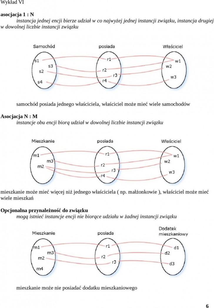 Permalink to Modelowanie Danych, Projektowanie Systemu Informatycznego – Pdf intended for Diagram Er W Zapisie Martina