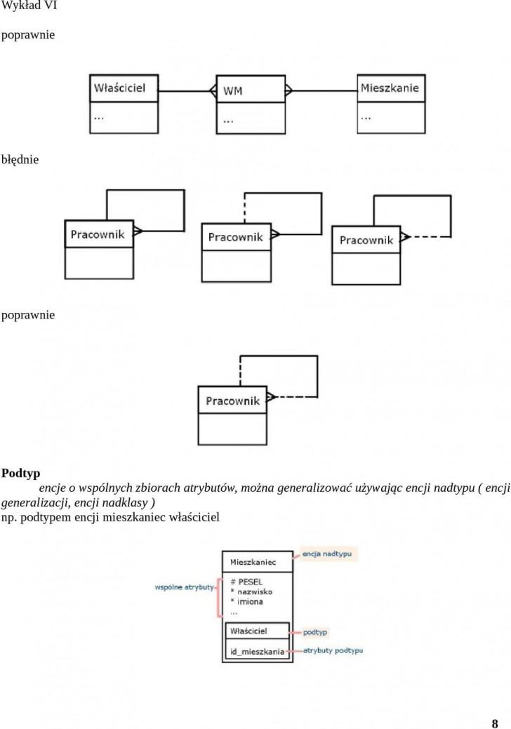 Permalink to Modelowanie Danych, Projektowanie Systemu Informatycznego – Pdf pertaining to Diagram Er W Zapisie Martina