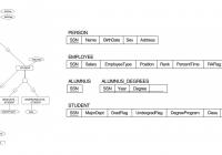 Multiple Inheritance Er Model – Stack Overflow regarding Er Diagram Superclass Subclass