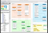 Mysql :: Mysql Workbench: Visual Database Design within Er Diagram Workbench