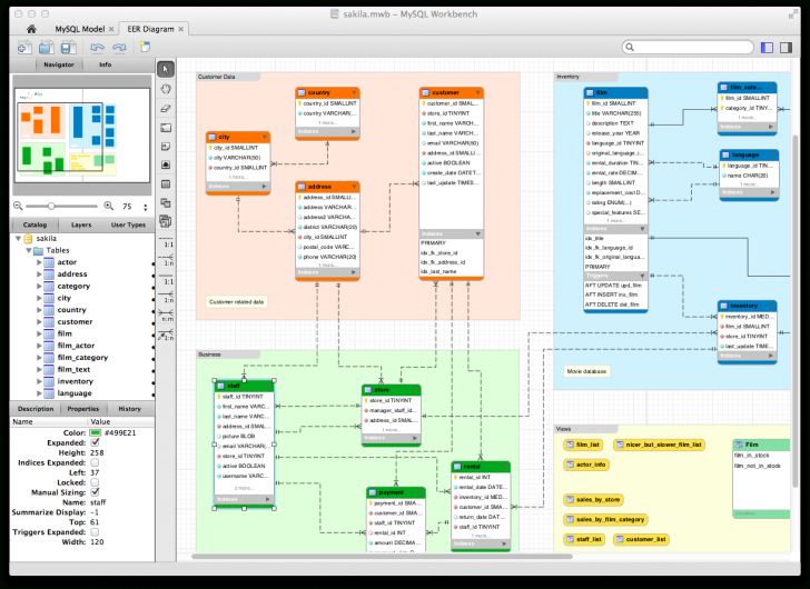 Permalink to Mysql :: Mysql Workbench: Visual Database Design within Er Diagram Workbench