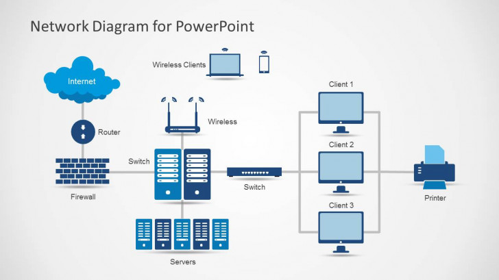 Permalink to Network Diagram Template For Powerpoint within Er Diagram Powerpoint
