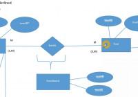 Normalisation And Erd inside Er Diagram 3Nf