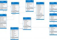 One-To-One Relationship In Entity Framework States That pertaining to One To One Entity Relationship