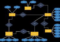 Online Bookstore   Relationship Diagram, App Design Layout