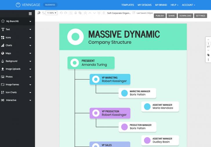 Permalink to Online Flowchart Maker – Create A Custom Flowchart – Venngage with regard to Online Erd Maker