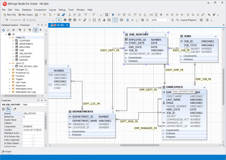 Permalink to Oracle Er Diagram Tool