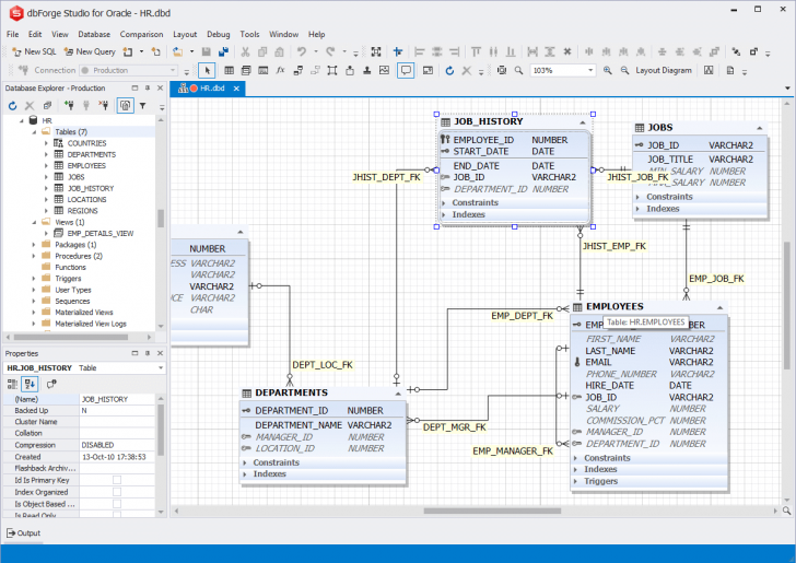 Permalink to Oracle Designer – Entity Relationship Diagram Tool For Oracle throughout Database Table Diagram Tool