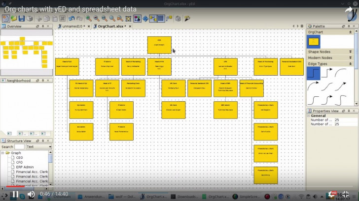 Permalink to Org Charts With Yed And Spreadsheet Data pertaining to Er Diagram Yed