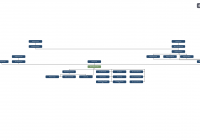 Outside Investors In Business Org Charts throughout Entity Chart