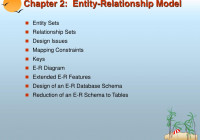 Ppt – Chapter 2: Entity-Relationship Model Powerpoint regarding Er Diagram Korth