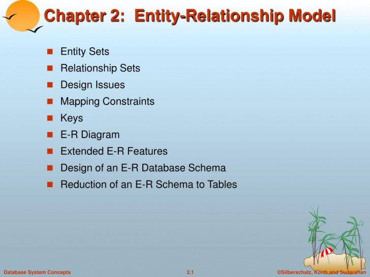 Permalink to Ppt – Chapter 2: Entity-Relationship Model Powerpoint regarding Er Diagram Korth