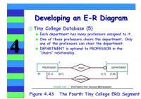 Ppt – Chapter 4 Entity Relationship (E-R) Modeling inside Er Diagram 0 To Many