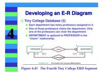 Ppt – Chapter 4 Entity Relationship (E-R) Modeling inside Er Diagram Optional Relationship