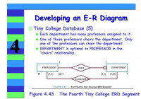 Ppt – Chapter 4 Entity Relationship (E-R) Modeling regarding 1 To Many Er Diagram