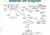 Ppt – Data Modeling Using The Entity-Relationship Model with Er Diagram N คือ