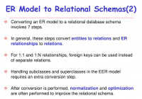 Ppt – Database Systems Design Part Iii : Mapping Er Diagram throughout Er Diagram Convert To Relational Schema