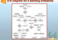 Ppt – E-R Diagram For A Banking Enterprise Powerpoint with Er Diagram Korth