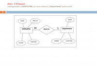 Ppt – บทที่ 2 E-R Model (Entity Relationship Model with regard to Er Diagram M N คือ