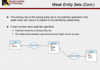 Ppt – Entity-Relationship Modelling Powerpoint Presentation with Weak Relationship Database