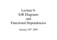Ppt – Lecture 9: E/r Diagrams And Functional Dependencies