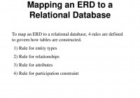 Ppt – Mapping An Erd To A Relational Database Powerpoint throughout Erd Definition