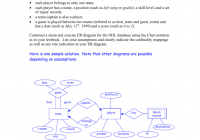 Practice Er Diagram Question – A Sample Solution Suppose You for Er Diagram Roles