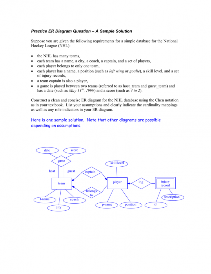 Permalink to Practice Er Diagram Question – A Sample Solution Suppose You inside Er Diagram Practice