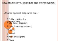 Presentations On Hotel Management System – Docsity throughout Er Diagram Hotel Management System