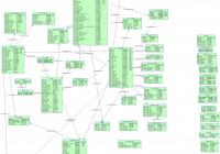 Processmaker E-R Diagram   Documentation@processmaker regarding Er Model Maker