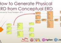 Progressively Develop Conceptual, Logical And Physical Erds