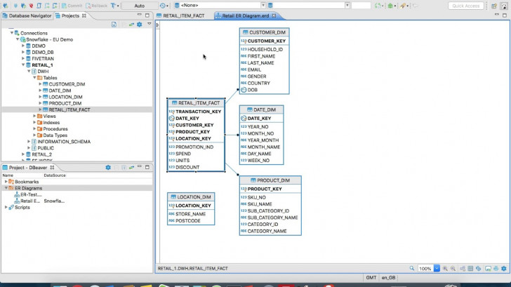 Permalink to Querying And Modelling In Snowflake Using Dbeaver pertaining to Er Diagram Dbeaver