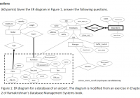 Questions 1. (60 Points) Given The Er Diagram In F in Er Diagram Exam Questions
