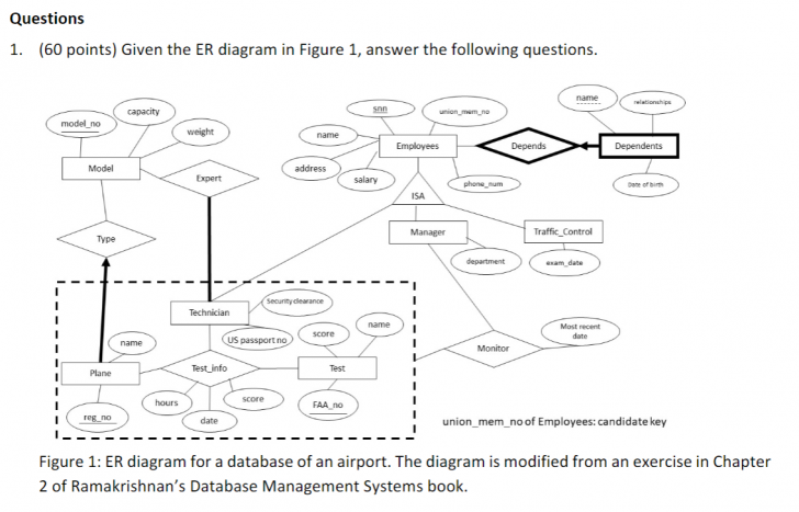Permalink to Questions 1. (60 Points) Given The Er Diagram In F in Er Diagram Exam Questions