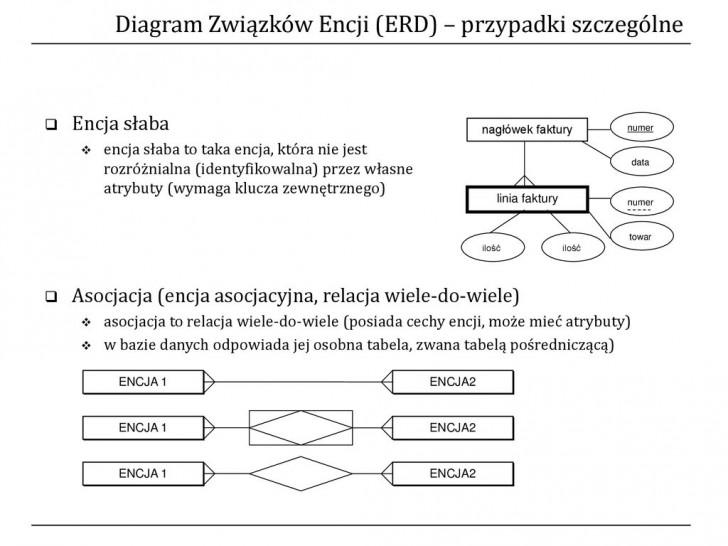 Permalink to Relacyjne Bazy Danych Wojciech St. Mościbrodzki – Ppt Pobierz with regard to Diagram Er W Zapisie Martina